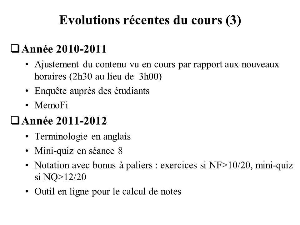 Evolutions récentes du cours (3)