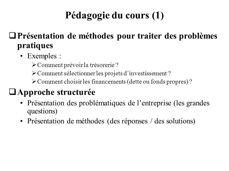 Pédagogie du cours (1) Présentation de méthodes pour traiter des problèmes pratiques. Exemples : Comment prévoir la trésorerie