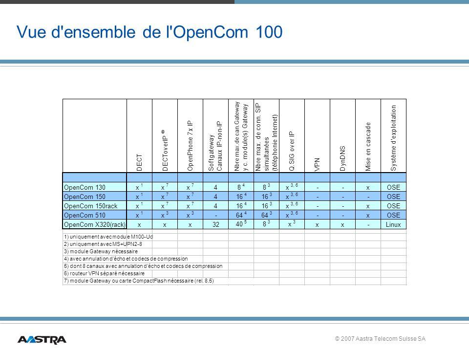Vue d ensemble de l OpenCom 100