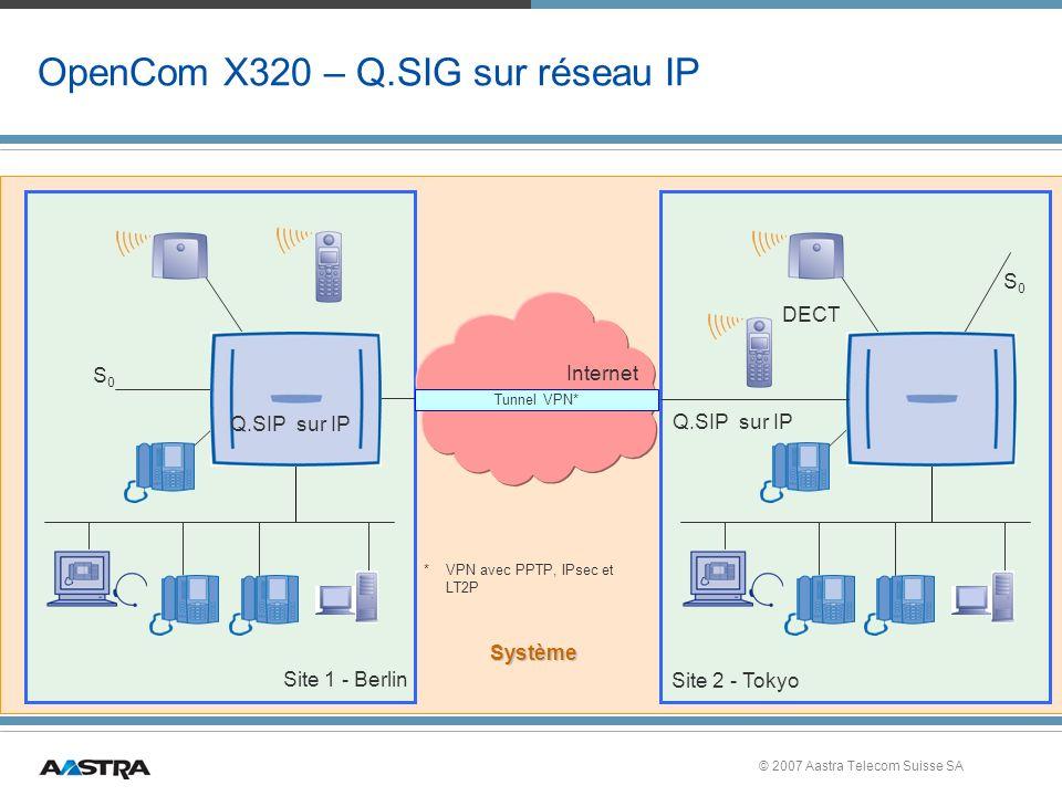 OpenCom X320 – Q.SIG sur réseau IP