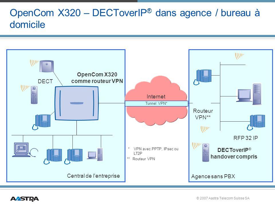 OpenCom X320 – DECToverIP® dans agence / bureau à domicile