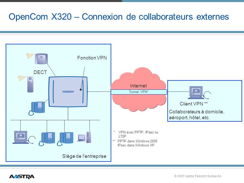 OpenCom X320 – Connexion de collaborateurs externes