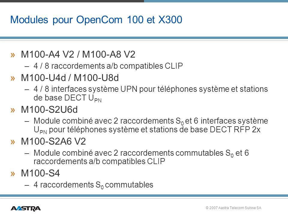 Modules pour OpenCom 100 et X300