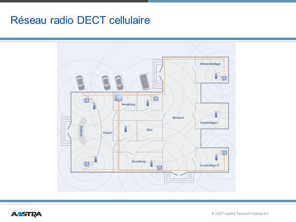 Réseau radio DECT cellulaire