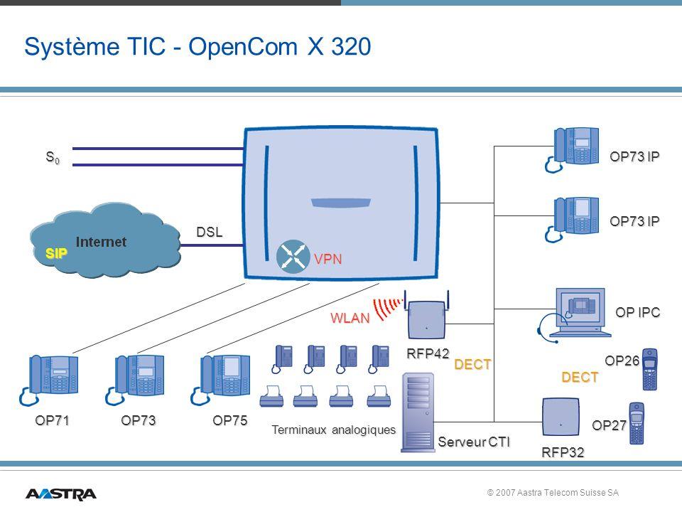 Système TIC - OpenCom X 320 S0 OP73 IP OP73 IP DSL SIP VPN OP IPC WLAN