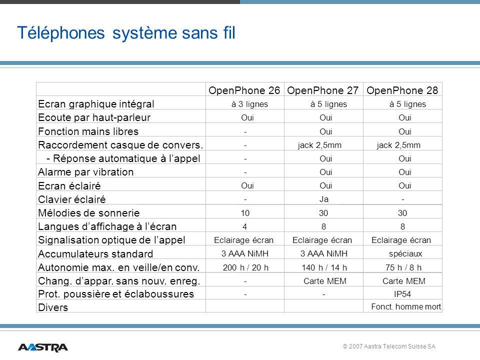 Téléphones système sans fil