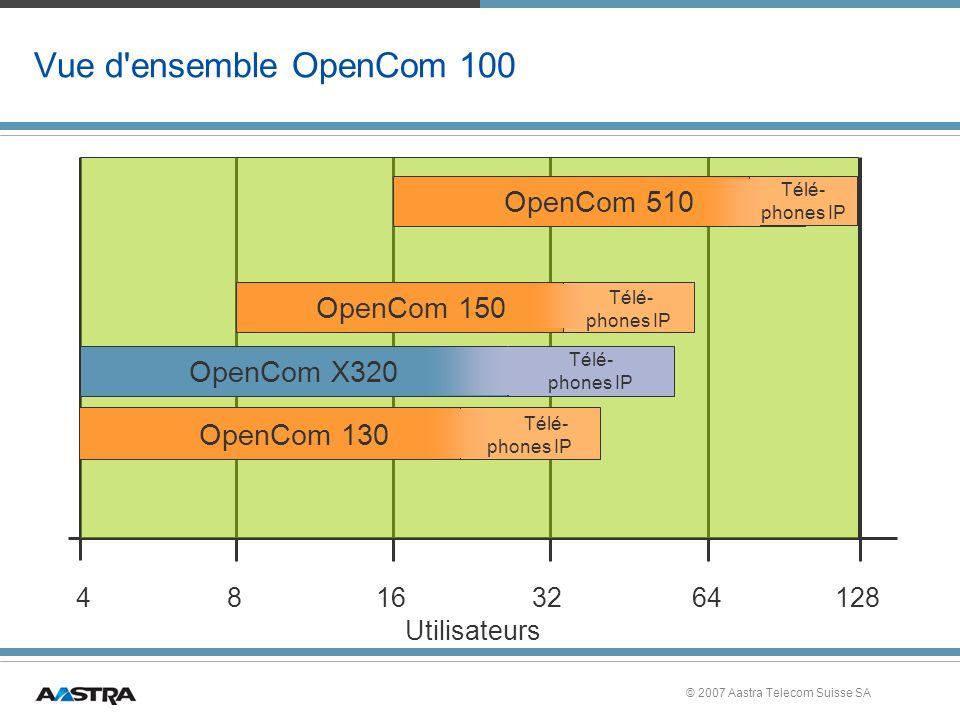 Vue d ensemble OpenCom 100 OpenCom 510 OpenCom 150 OpenCom X320