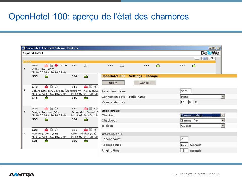 OpenHotel 100: aperçu de l état des chambres