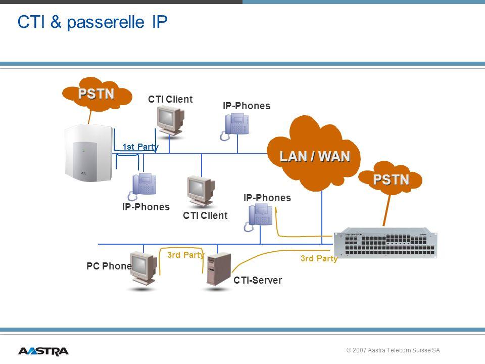 PSTN LAN / WAN PSTN CTI & passerelle IP CTI Client IP-Phones IP-Phones