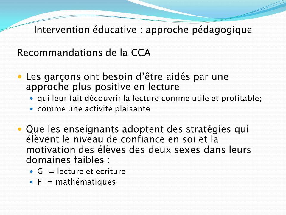 Intervention éducative : approche pédagogique