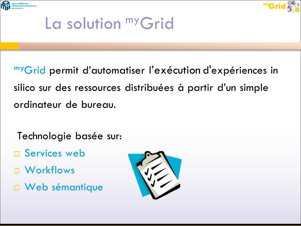 La solution myGrid Technologie basée sur: