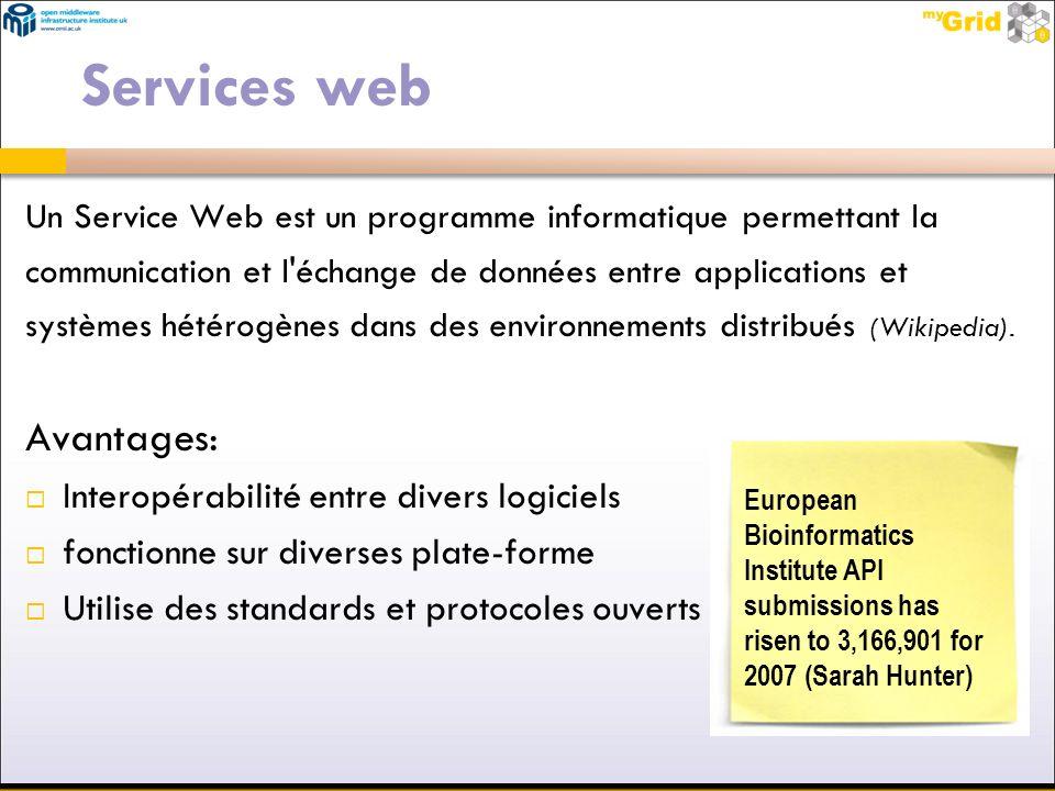 Services web Avantages: Interopérabilité entre divers logiciels