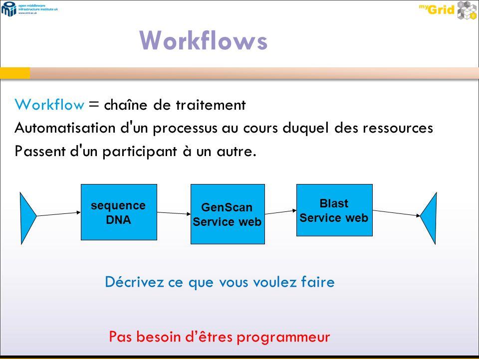 Workflows Workflow = chaîne de traitement