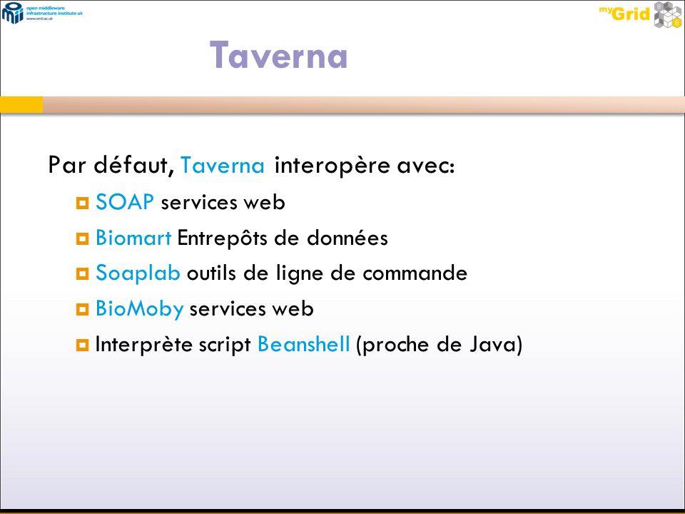 Taverna Par défaut, Taverna interopère avec: SOAP services web