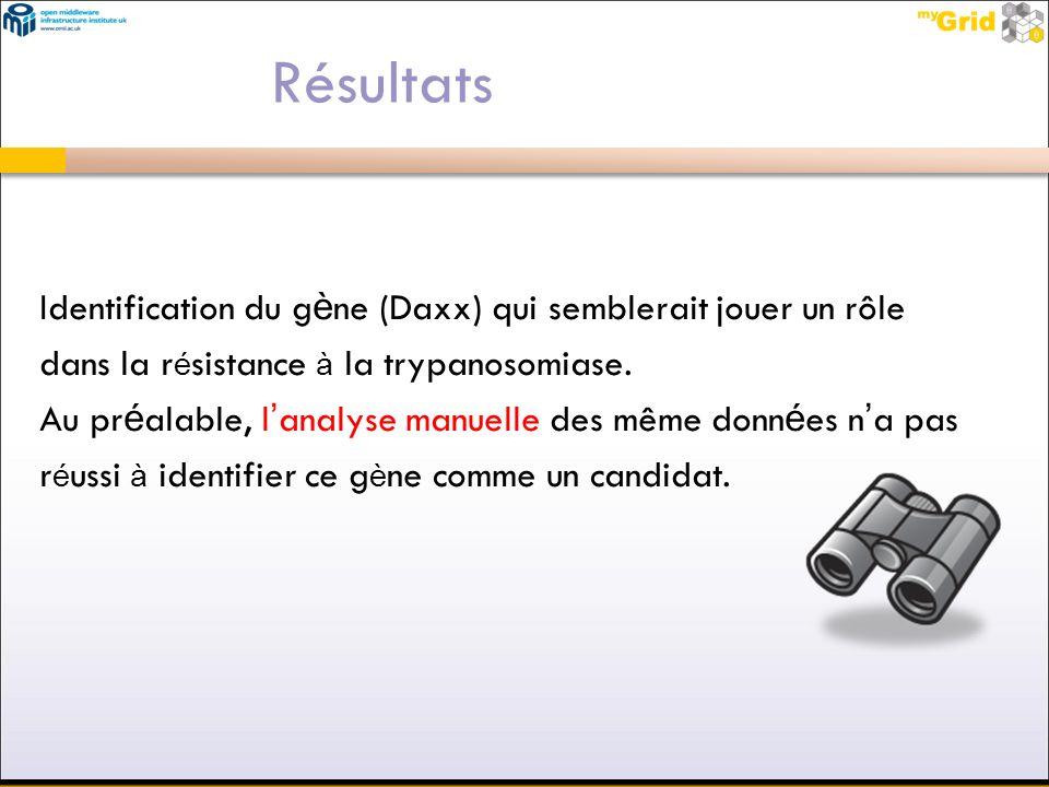 Résultats Identification du gène (Daxx) qui semblerait jouer un rôle