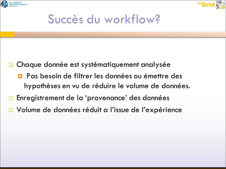 Succès du workflow Chaque donnée est systématiquement analysée