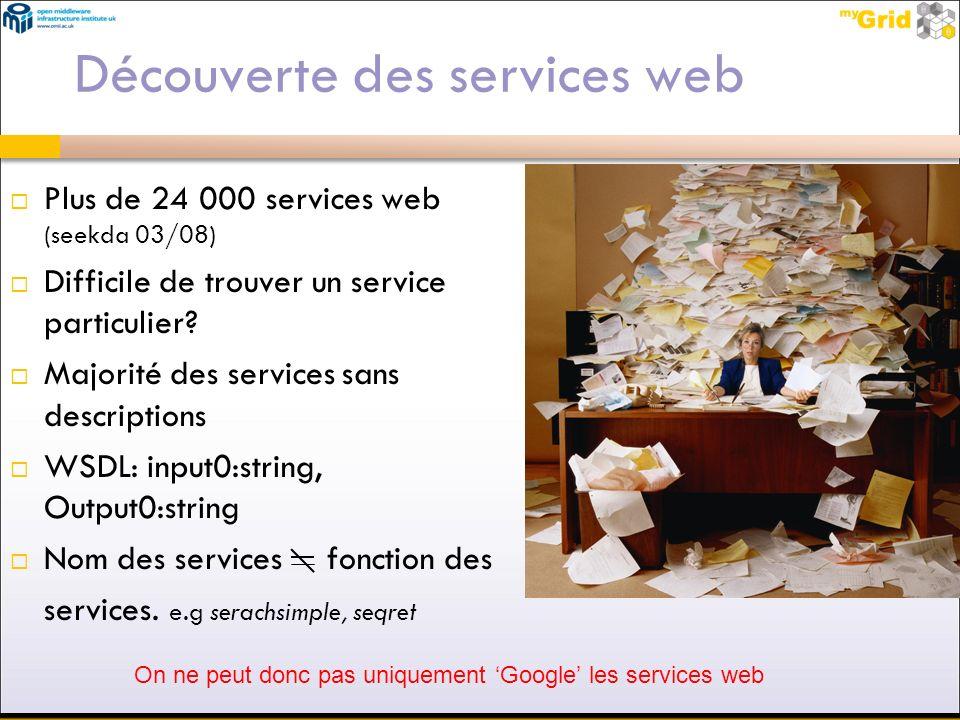 Découverte des services web