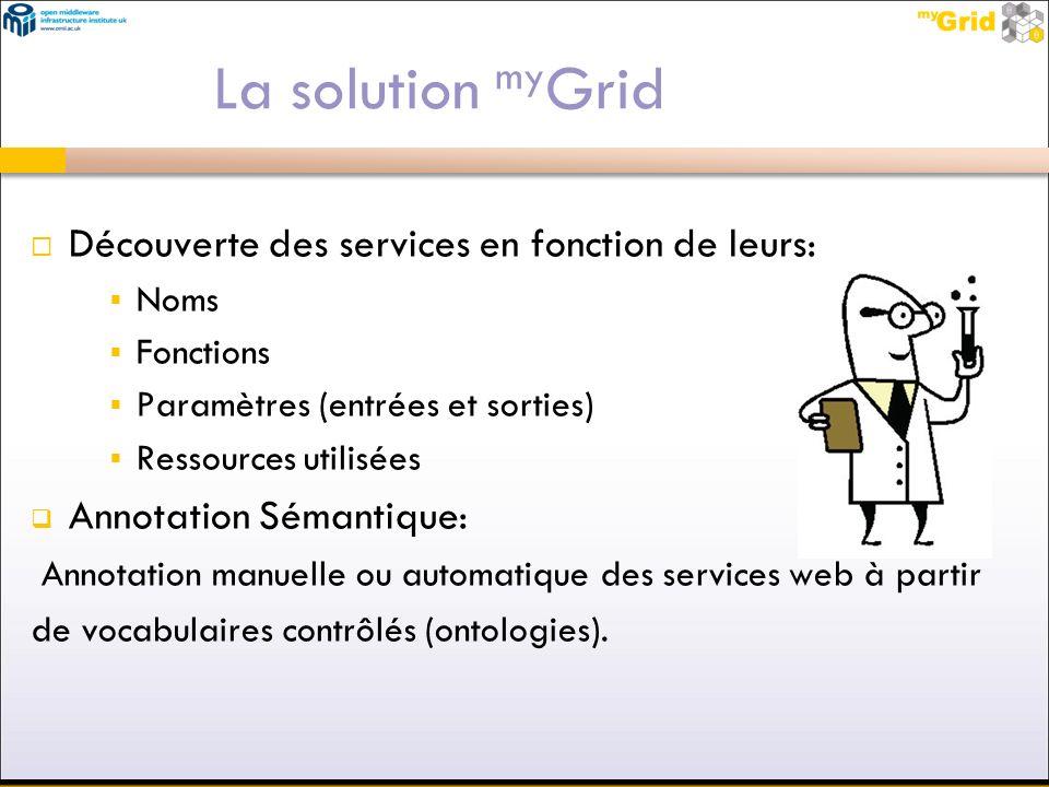 La solution myGrid Découverte des services en fonction de leurs: