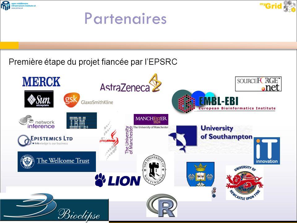 Partenaires Première étape du projet fiancée par l'EPSRC
