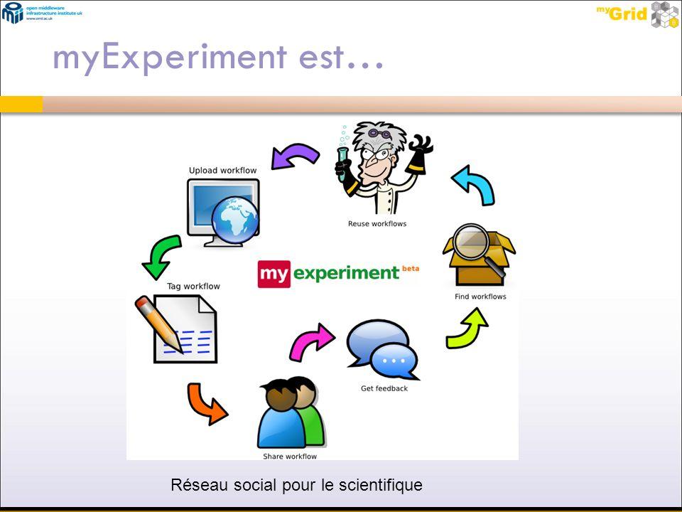 myExperiment est… Réseau social pour le scientifique