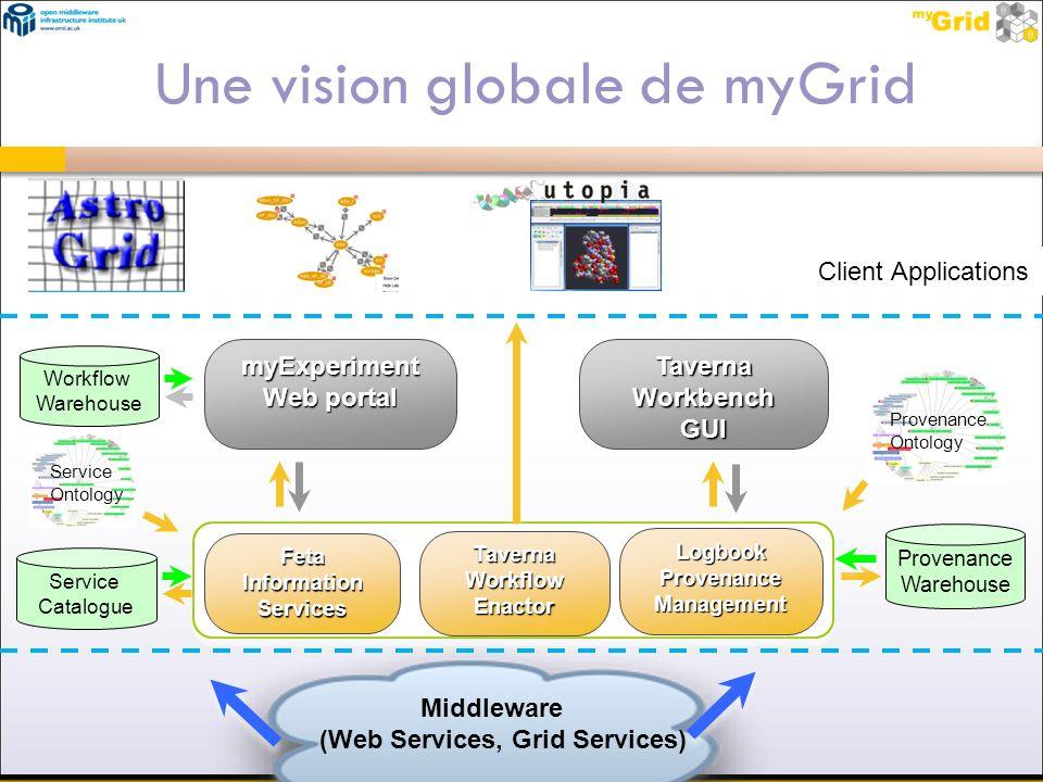 Une vision globale de myGrid