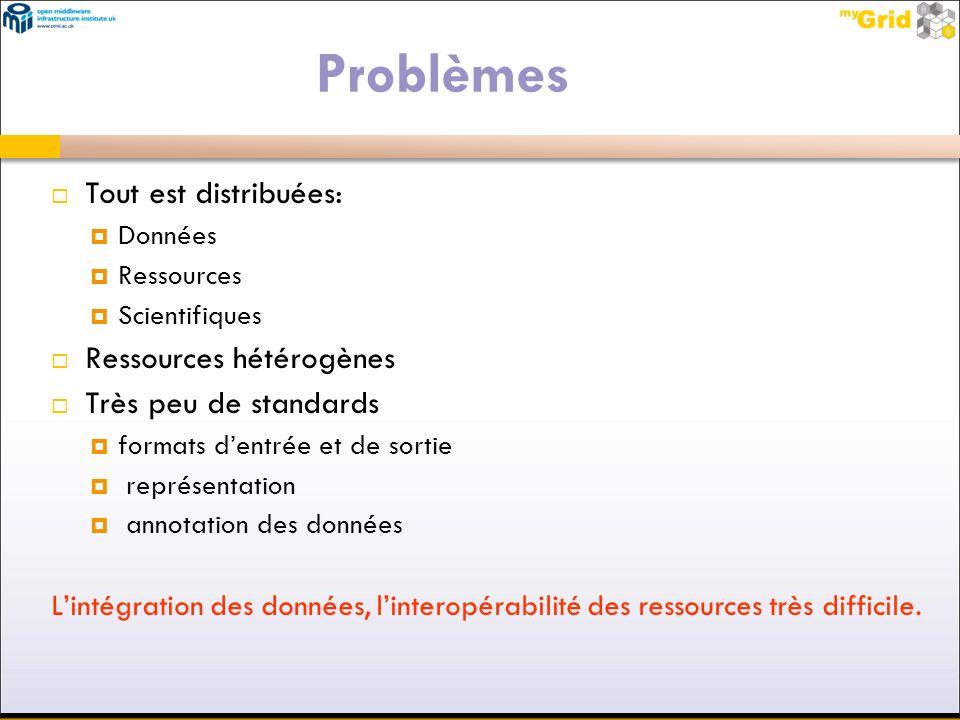 Problèmes Tout est distribuées: Ressources hétérogènes