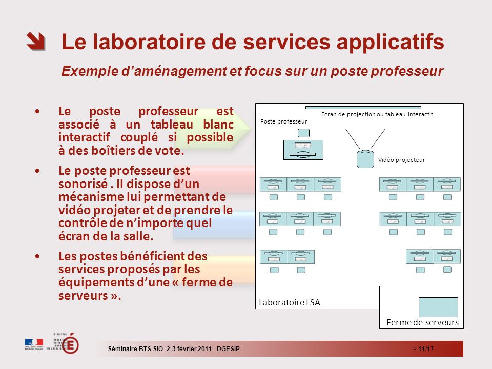 Le laboratoire de services applicatifs