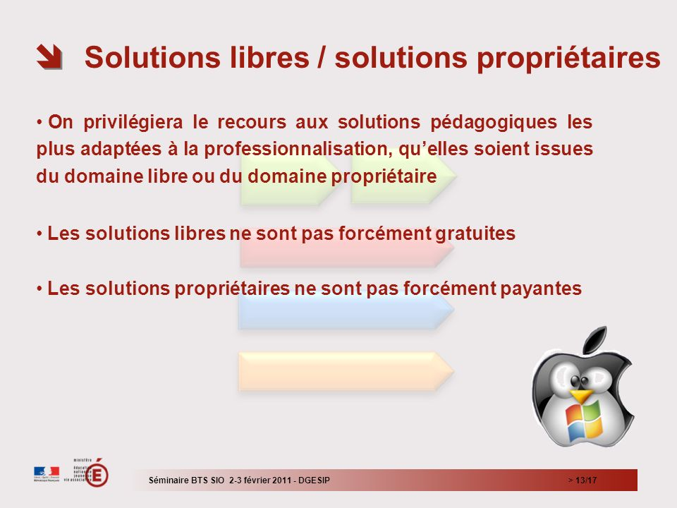 Solutions libres / solutions propriétaires