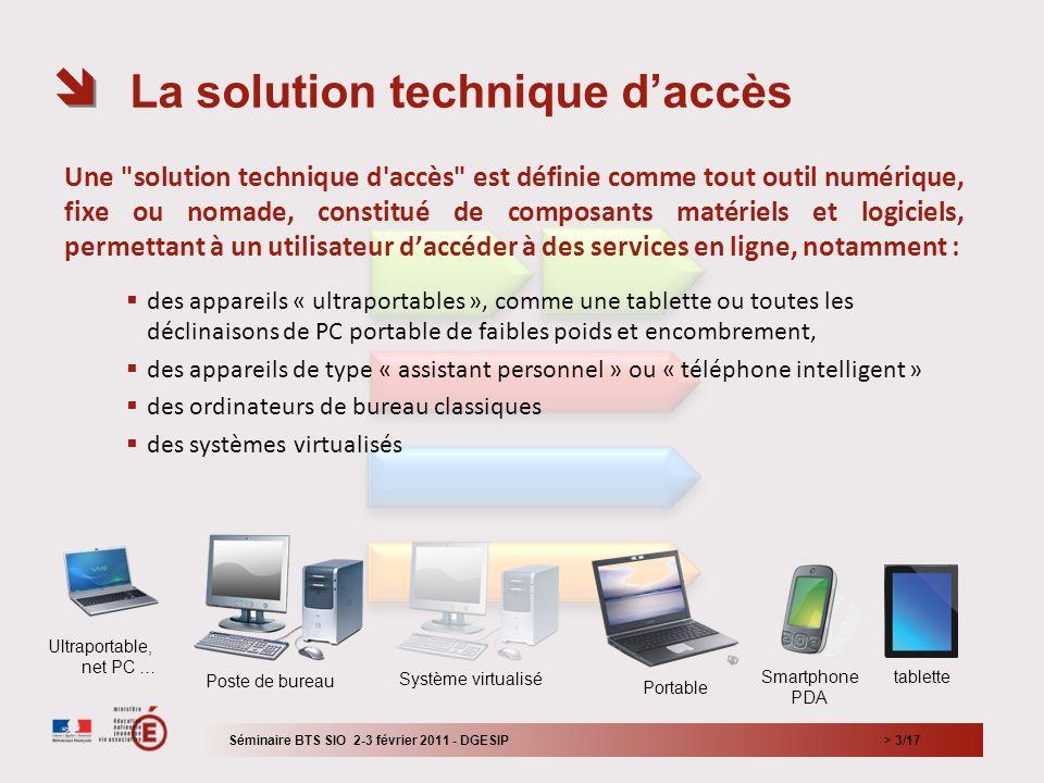 La solution technique d'accès