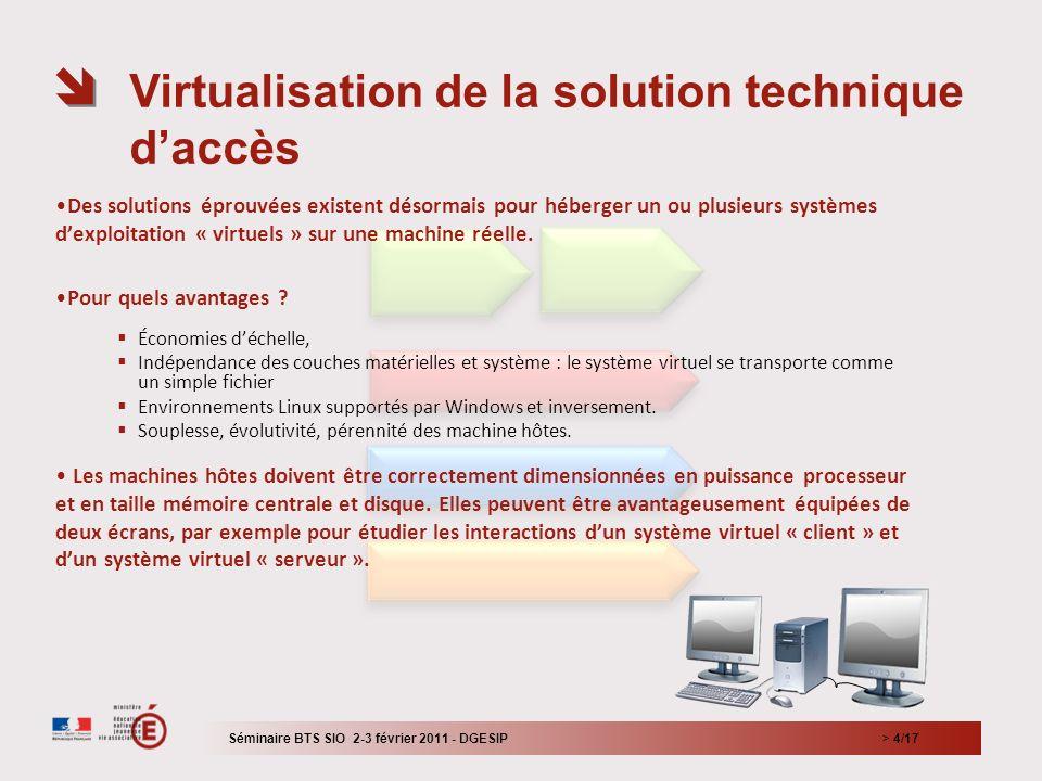 Virtualisation de la solution technique d'accès