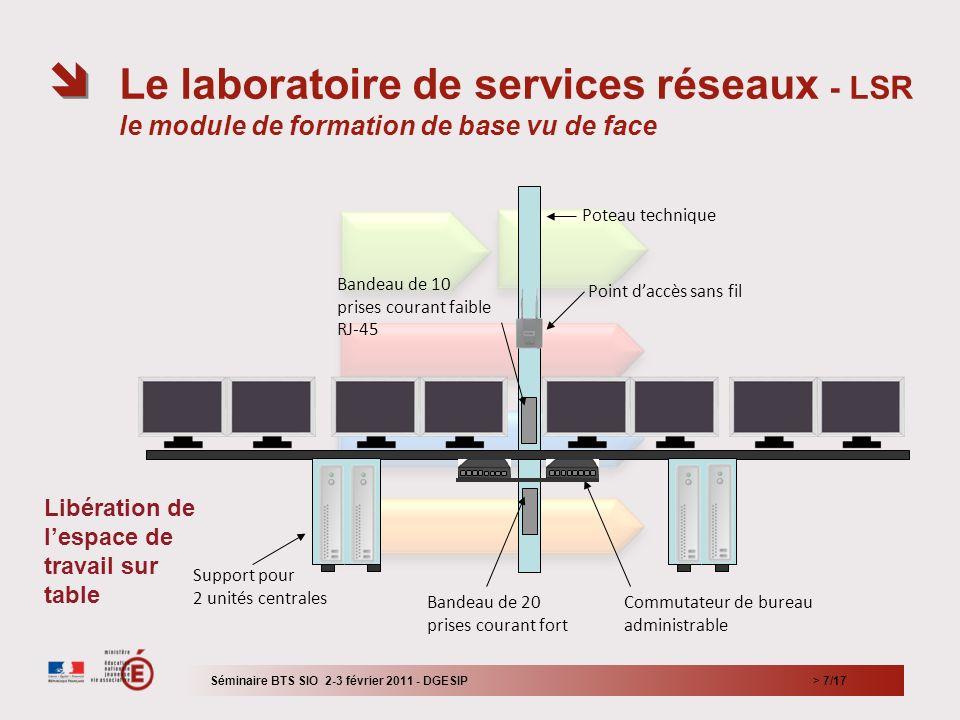 Le laboratoire de services réseaux - LSR le module de formation de base vu de face
