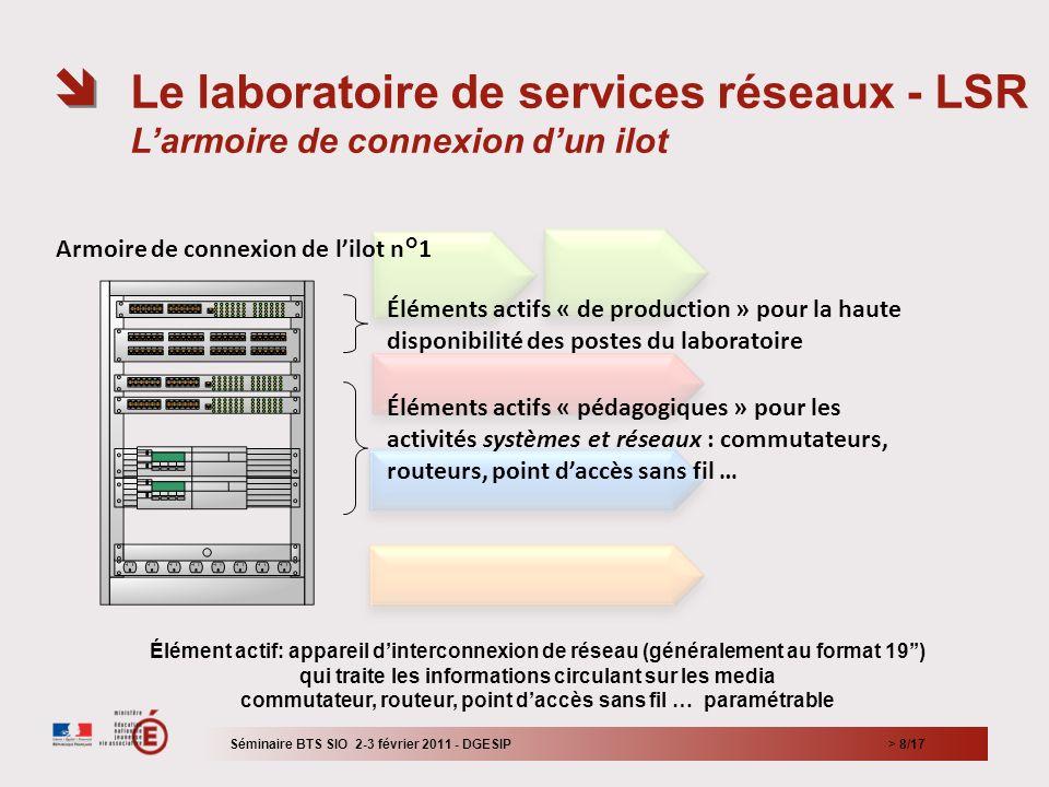 Le laboratoire de services réseaux - LSR L'armoire de connexion d'un ilot