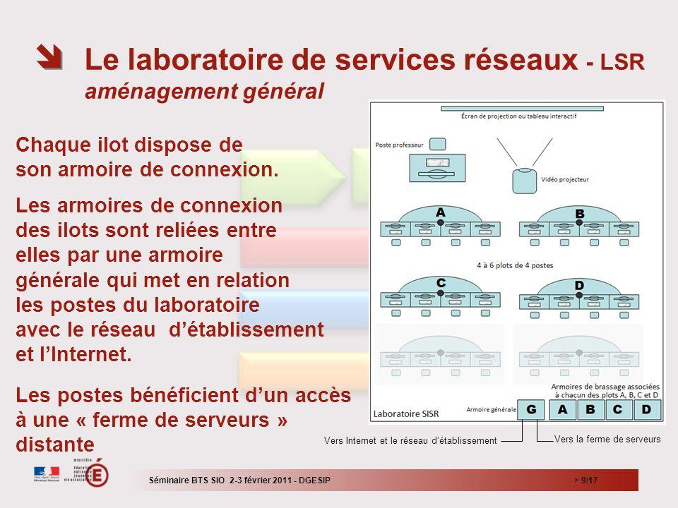 Le laboratoire de services réseaux - LSR aménagement général