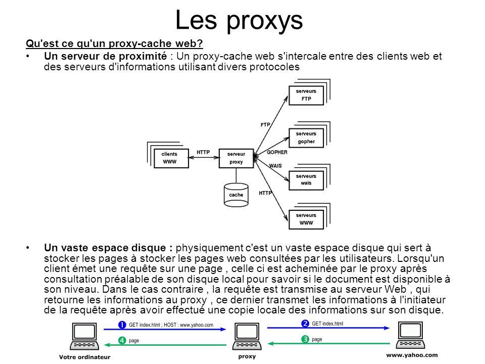 Les proxys Qu est ce qu un proxy-cache web