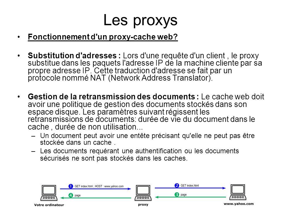 Les proxys Fonctionnement d un proxy-cache web