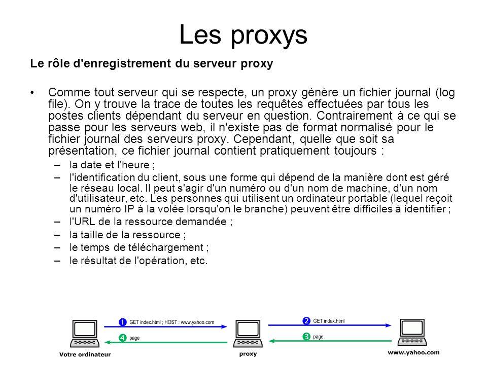 Les proxys Le rôle d enregistrement du serveur proxy