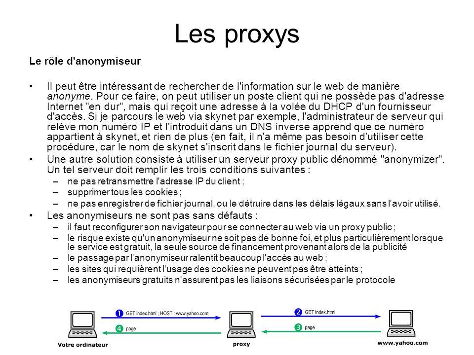 Les proxys Le rôle d anonymiseur