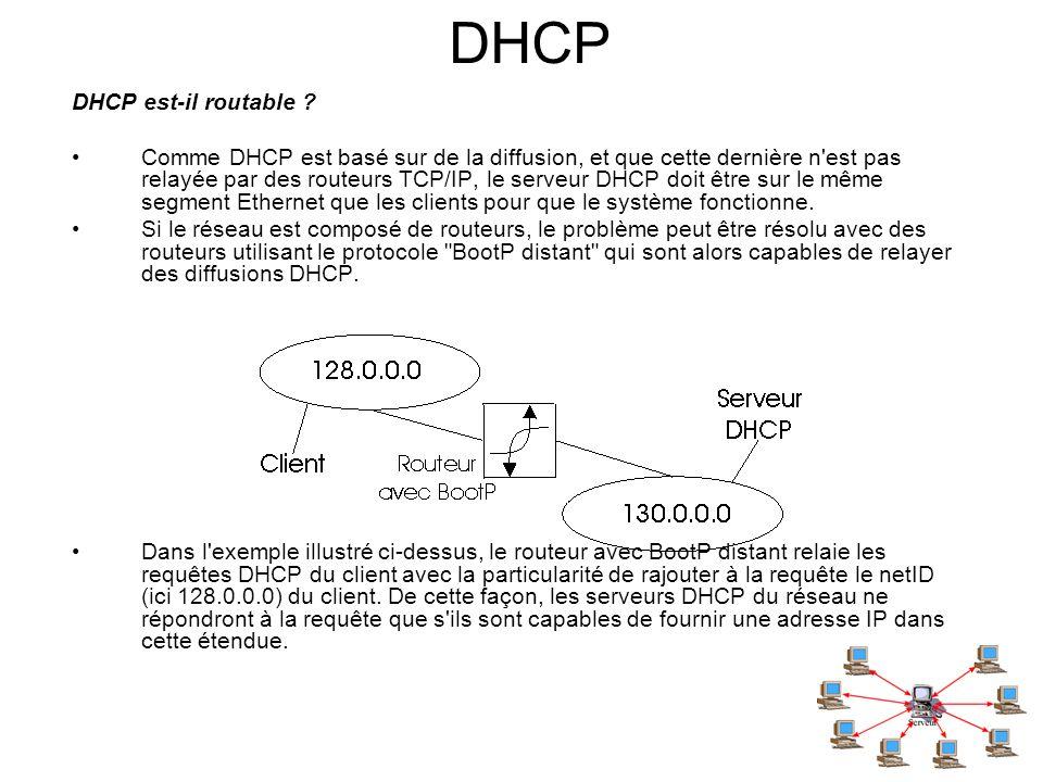 DHCP DHCP est-il routable