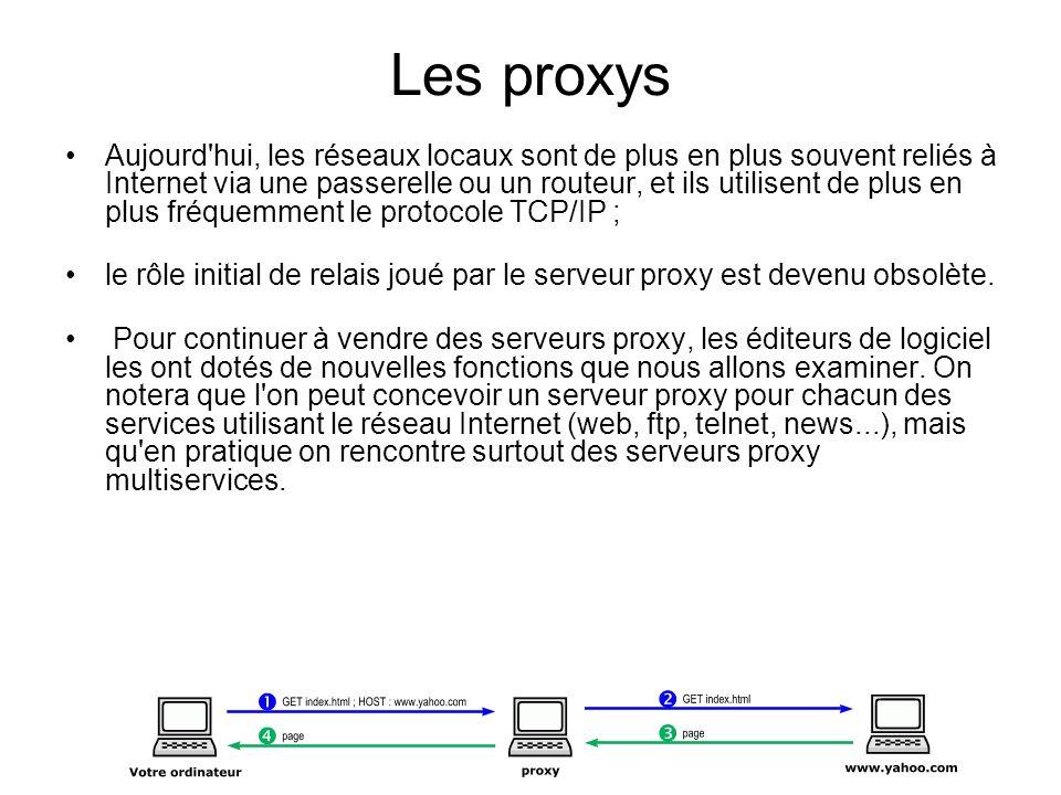 Les proxys