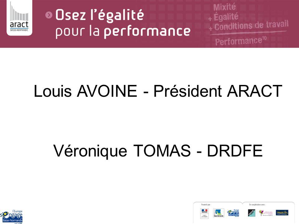 Louis AVOINE - Président ARACT