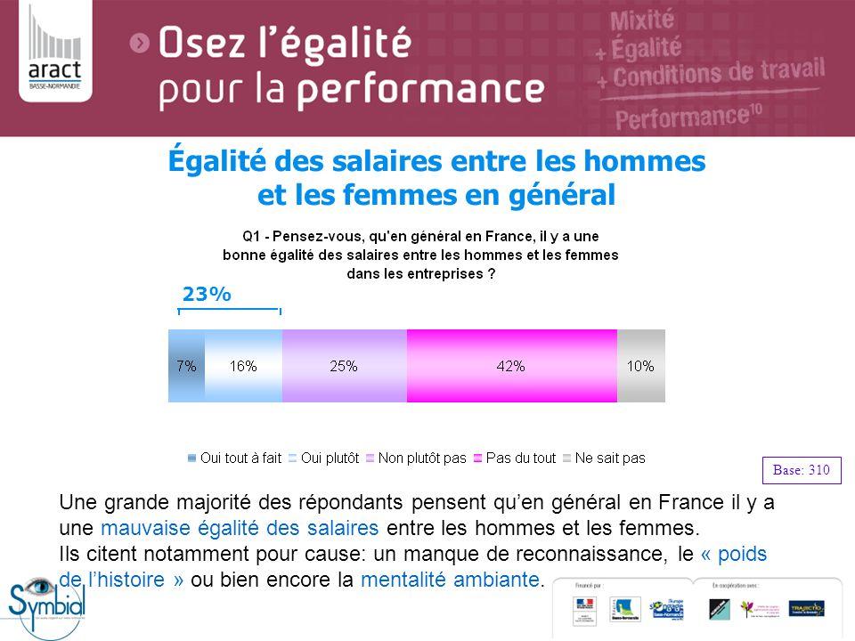 Égalité des salaires entre les hommes et les femmes en général