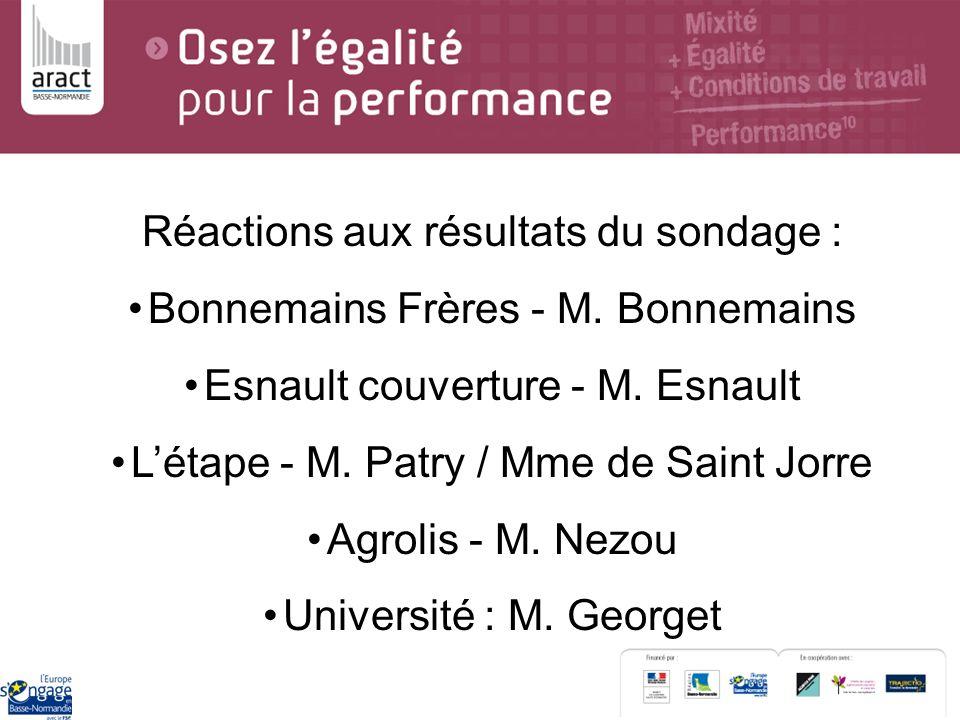 Réactions aux résultats du sondage : Bonnemains Frères - M. Bonnemains