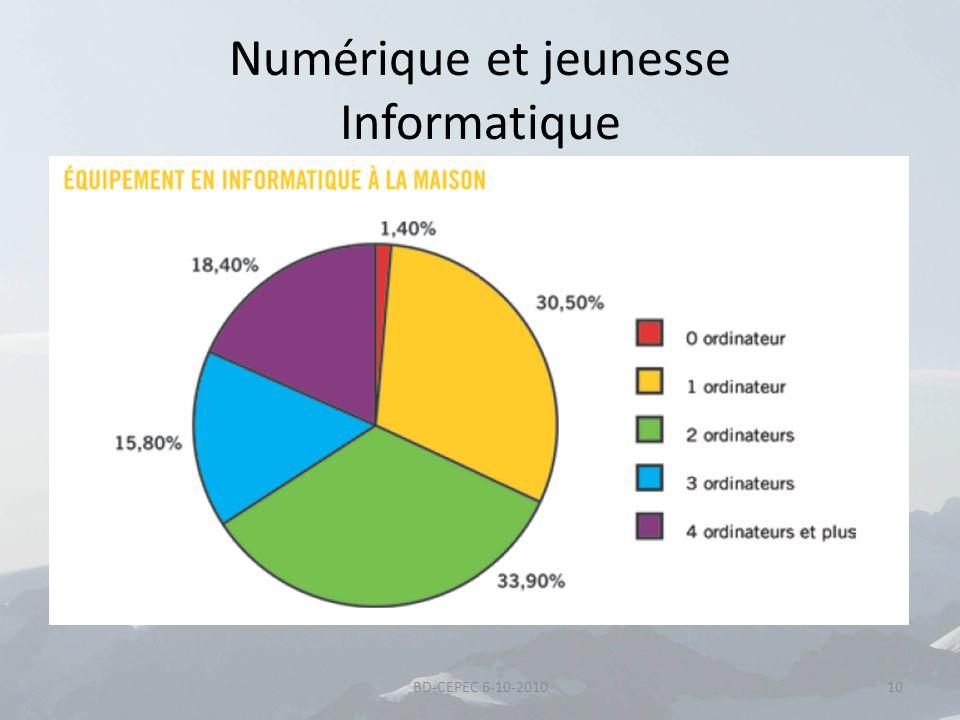 Numérique et jeunesse Informatique