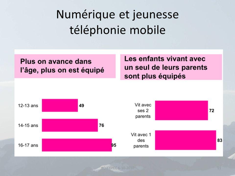 Numérique et jeunesse téléphonie mobile