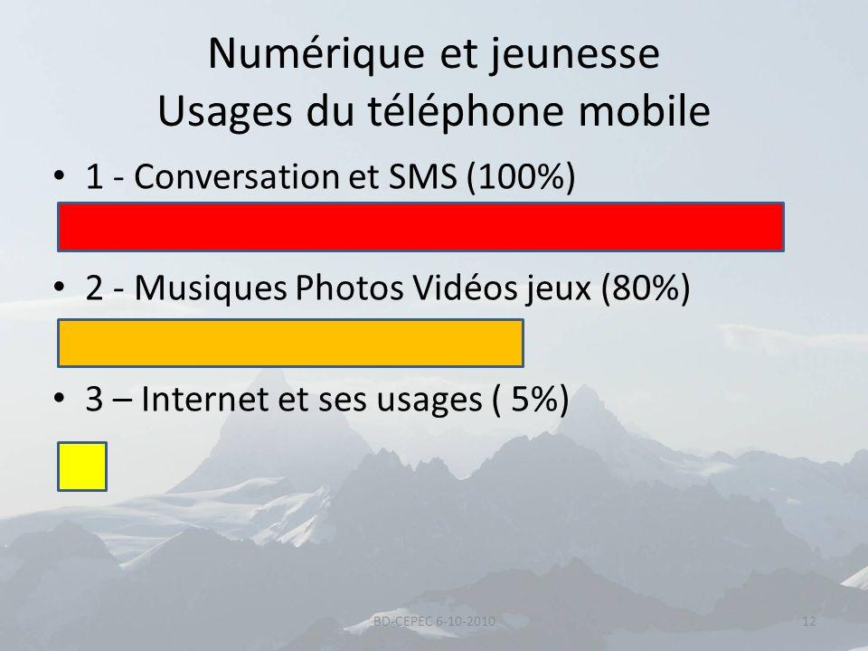 Numérique et jeunesse Usages du téléphone mobile