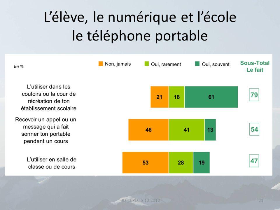 L'élève, le numérique et l'école le téléphone portable