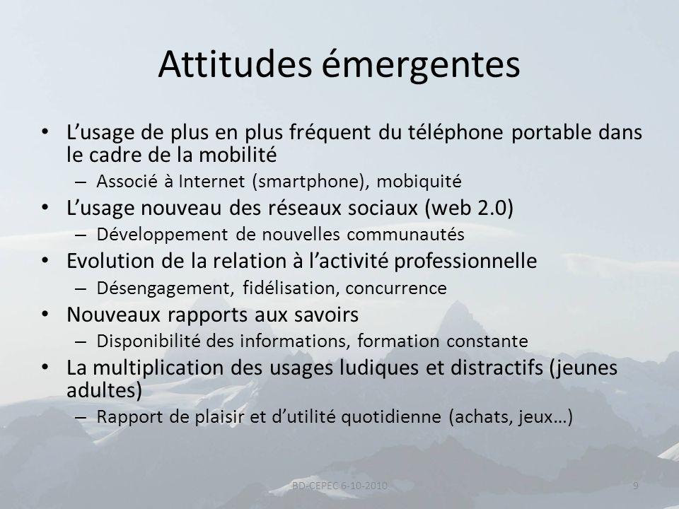 Attitudes émergentes L'usage de plus en plus fréquent du téléphone portable dans le cadre de la mobilité.