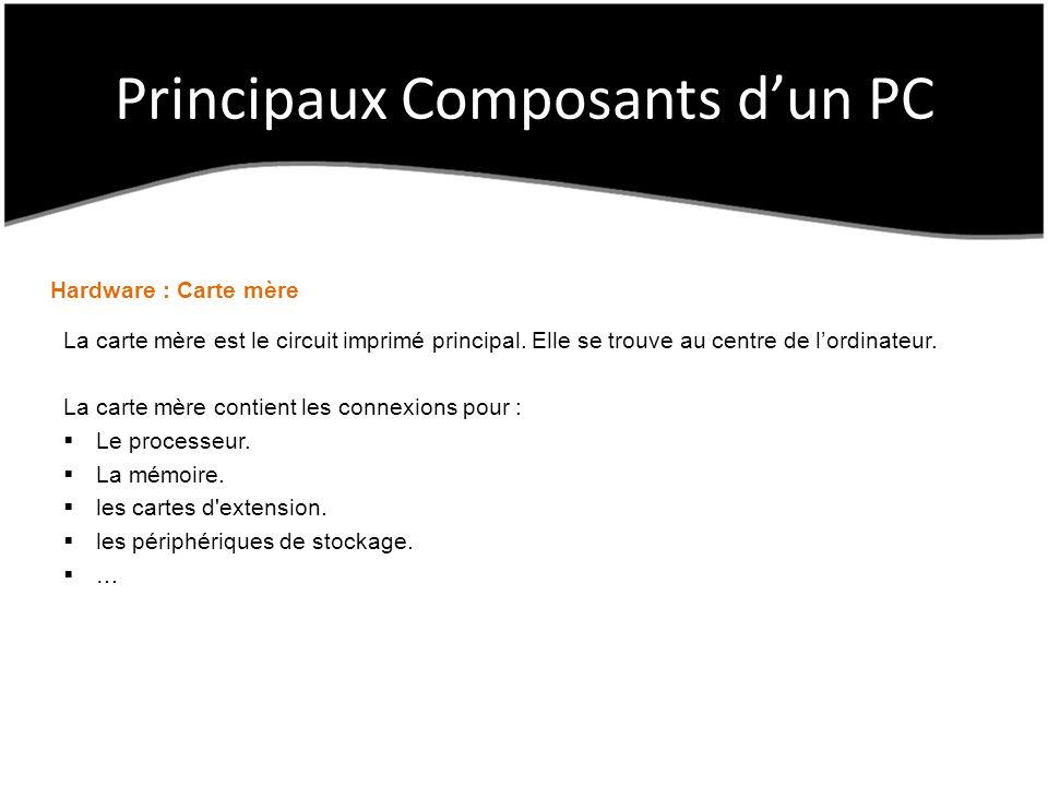 Principaux Composants d'un PC