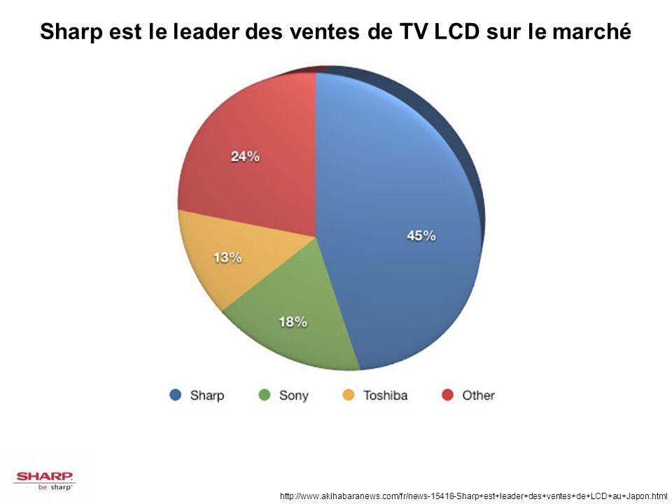 Sharp est le leader des ventes de TV LCD sur le marché