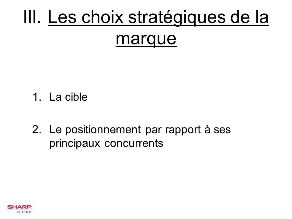 III. Les choix stratégiques de la marque